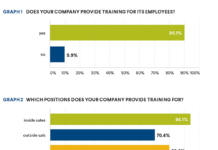 company training chart