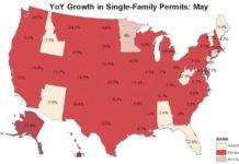 Single-family permits