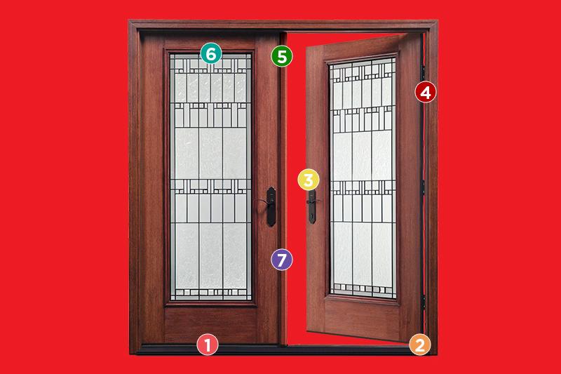Complete Door System - ThermaTru