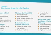LBM Businesses: Navigating a New Normal