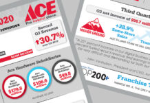 Ace Hardware q3 2020 results