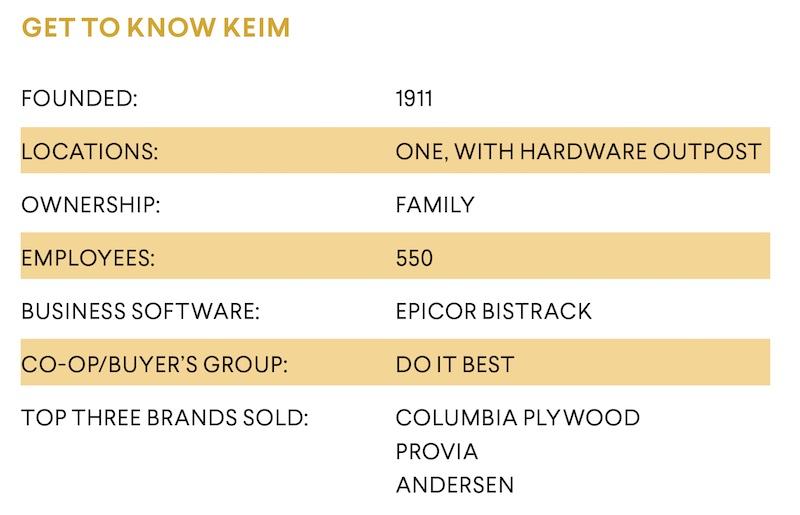 Get to know Keim